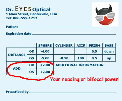 Bifocal Reading Power or Add Power on Prescription